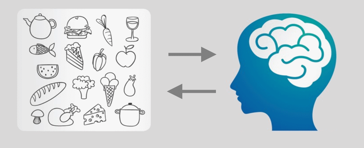 Food & Cognition