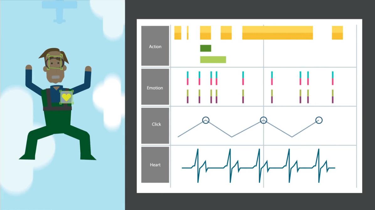 animation data integration man sky overview
