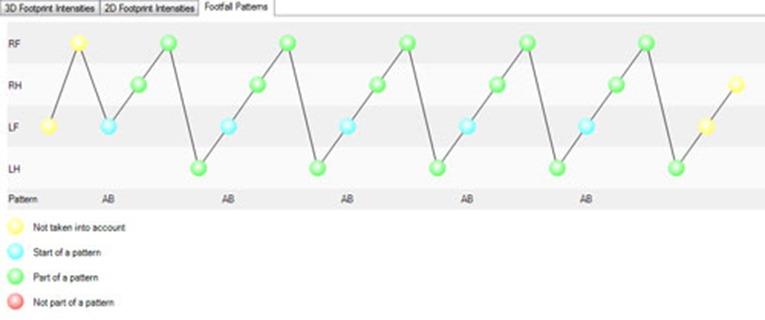 CatWalk XT pattern screenshot
