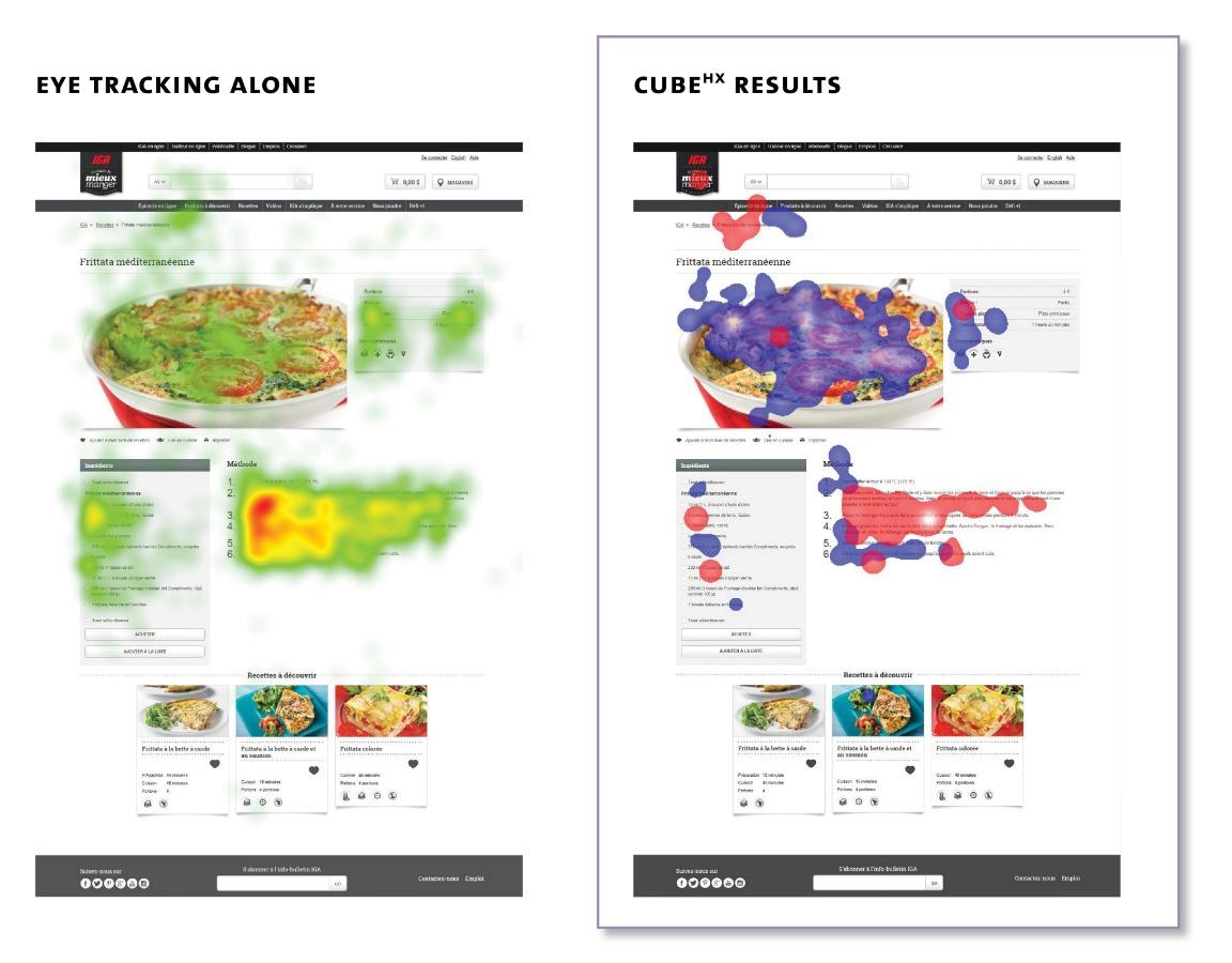 cube data eye tracking visualization