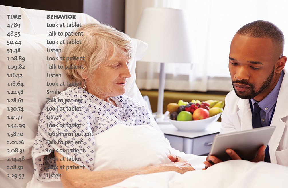 The Observer XT integrates all datastreams during doctor-patient interaction