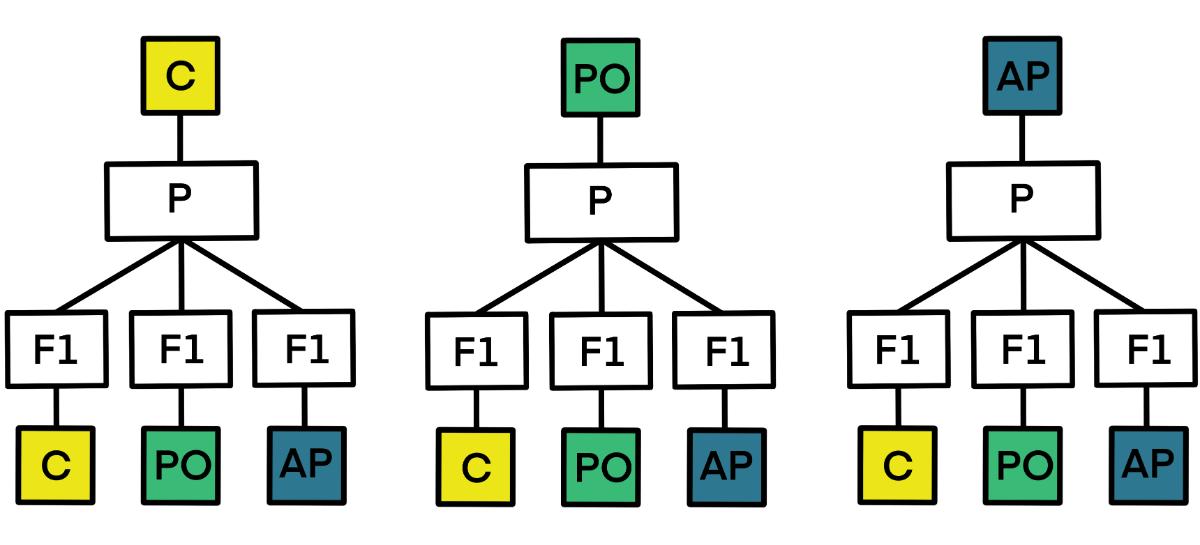 experimental design bank voles research kerkhoven full factorial design