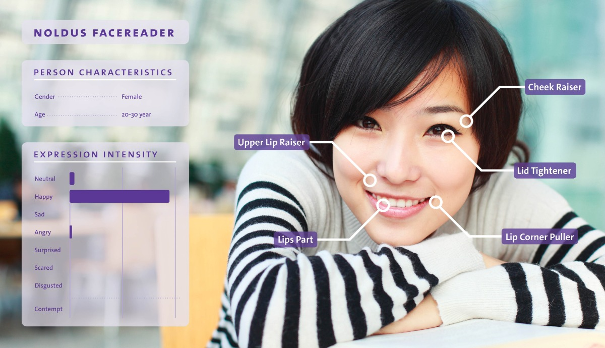 FaceReader asian woman action units happy