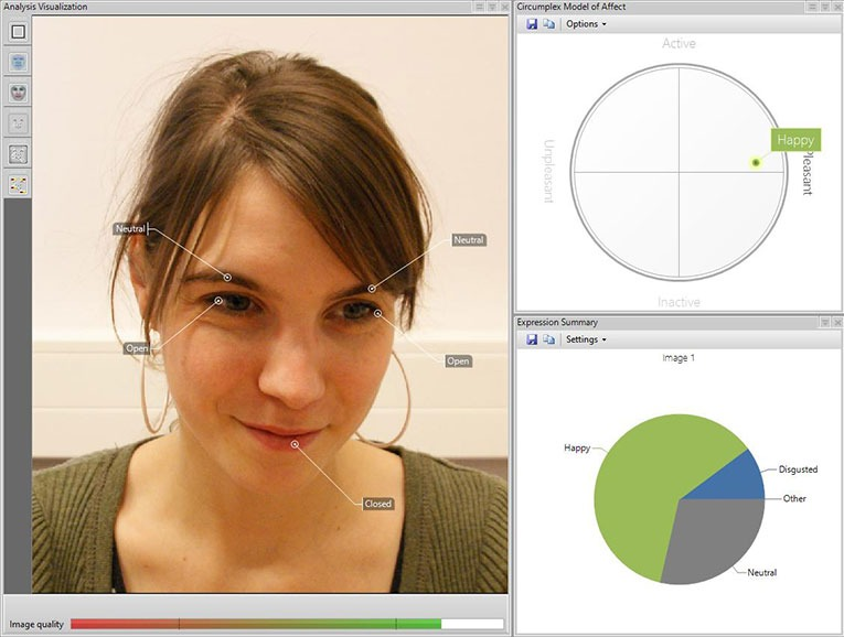 Automated facial expression analysis