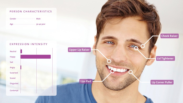 FaceReader Online is the ideal online tool for expression analysis