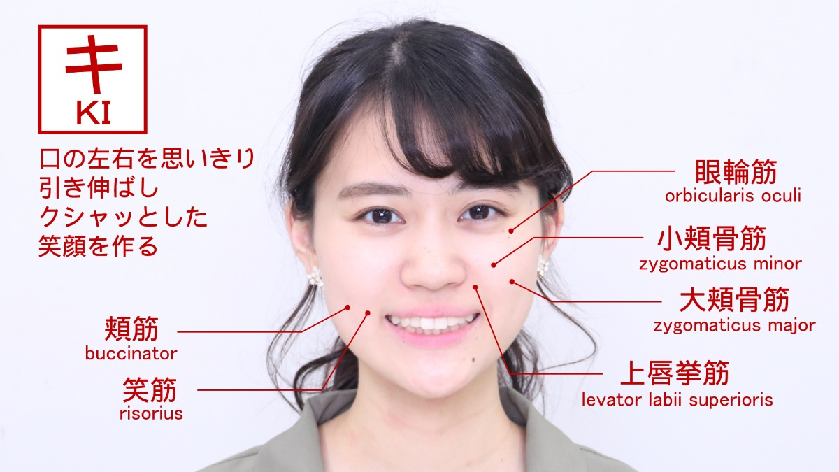 Japanese woman smile action units ki