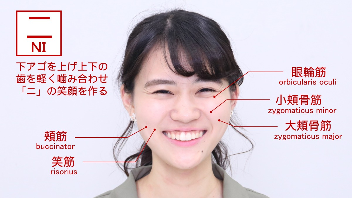 Japanese woman smile action units ni