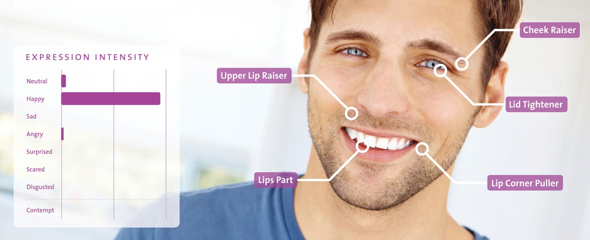 men facereader facial expression analysis
