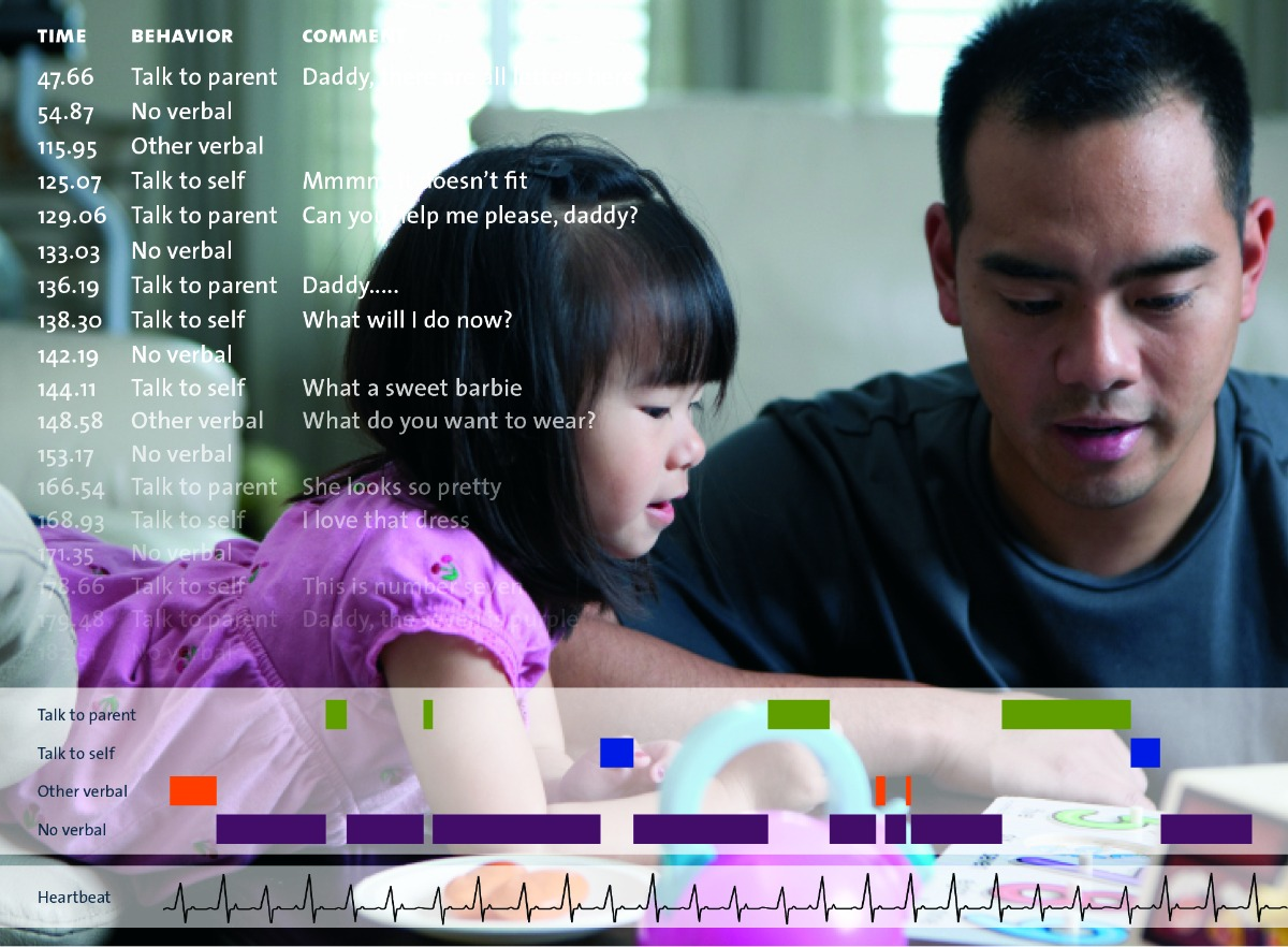 OBS Psychology Child with Dad playing Asian
