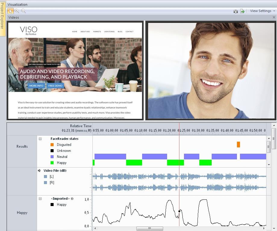 Observer visualization facereader viso data streams