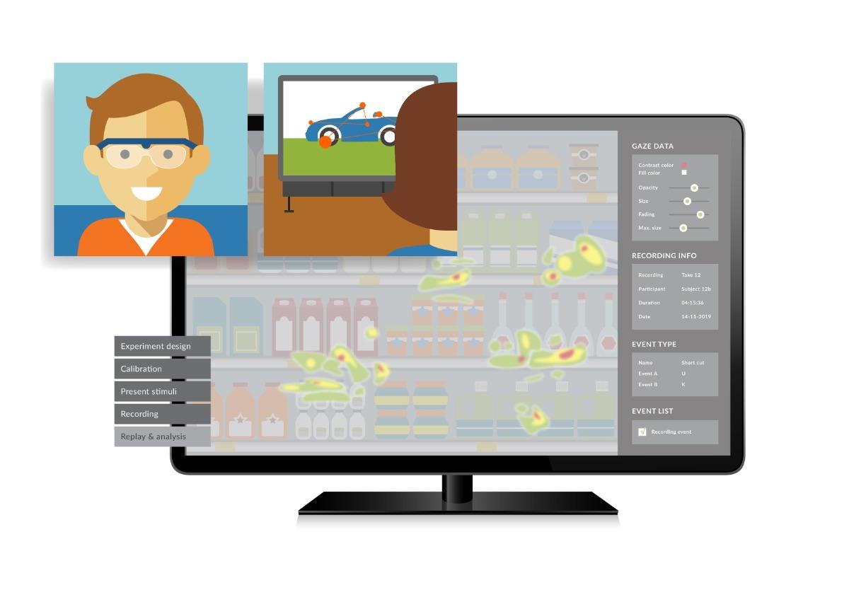 product-visualization-eye-tracking