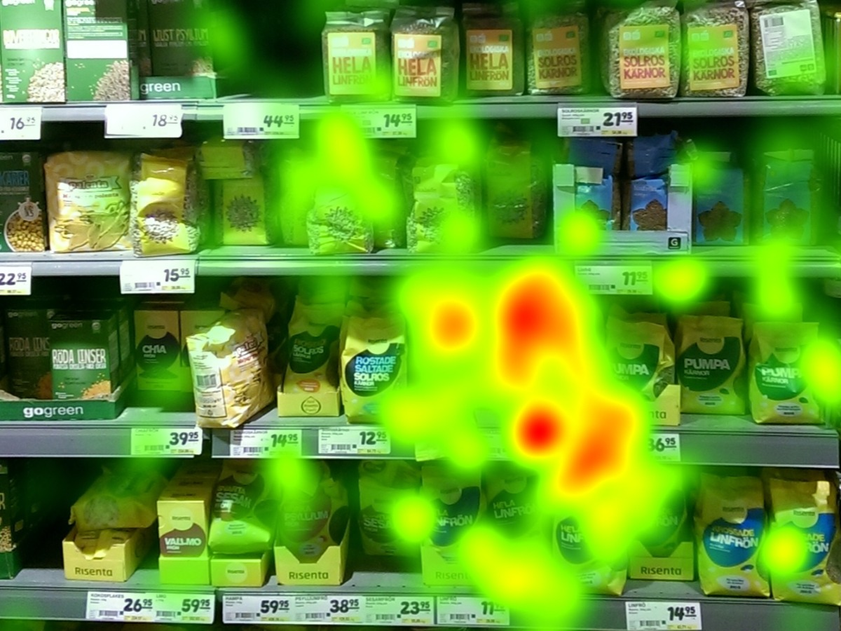 tobii heatmap of eye tracking in a supermarket