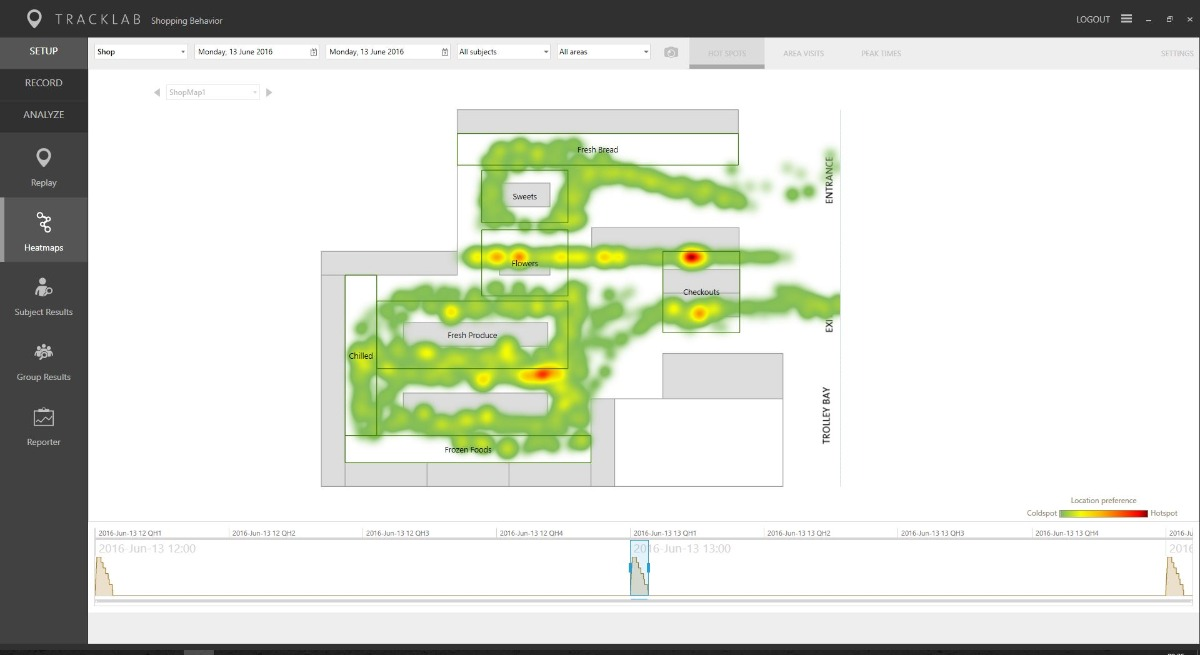 tracklab screenshot heatmap place preference human