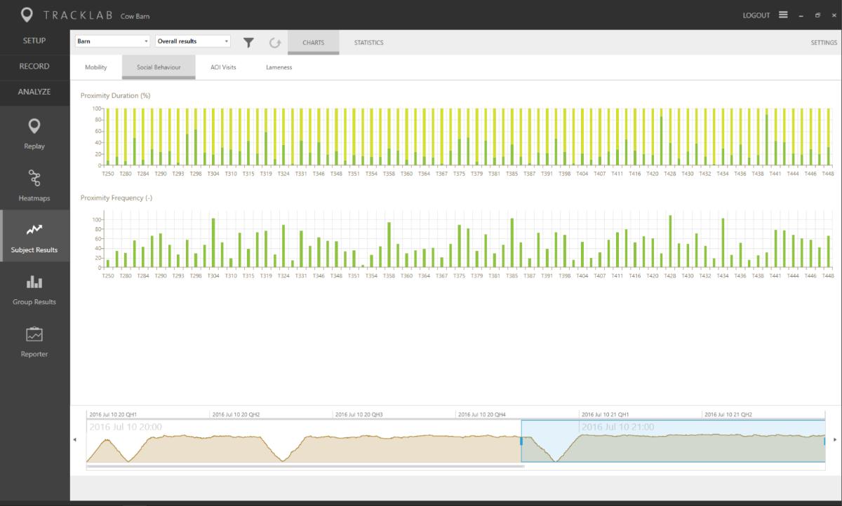 tracklab screenshot social proximity