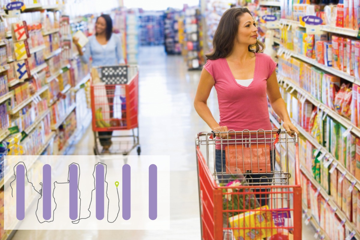 tracklab integrated image woman supermarket fixed