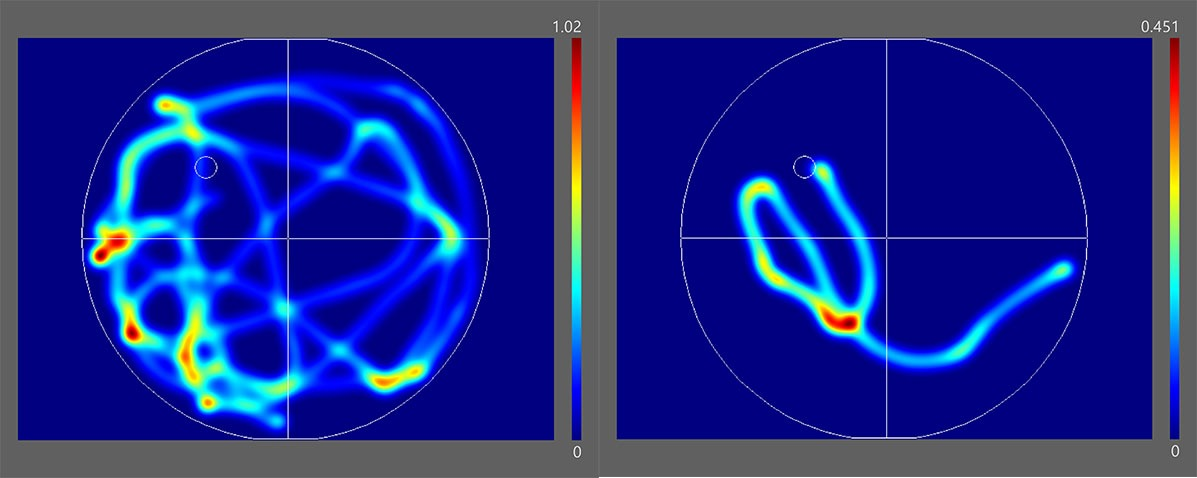 two water maze heatmaps with scale blue background ethovision xt